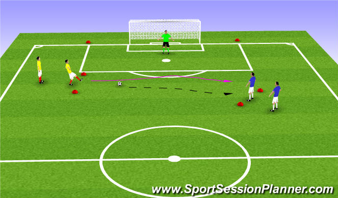 Football/Soccer Session Plan Drill (Colour): Station #1 - Blocking Shots
