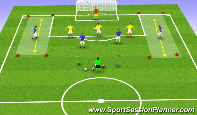 Football/Soccer Session Plan Drill (Colour): Station #2 - 3v4 defending