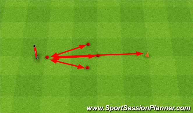 Football/Soccer Session Plan Drill (Colour): Agility and jumping drill. Zwinność i skoczność.