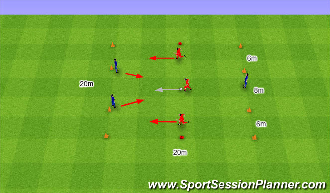 Football/Soccer Session Plan Drill (Colour): 3v2 z kontratakiem.