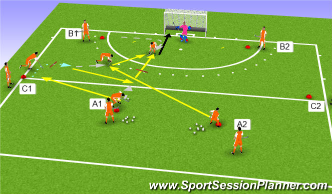 Hockey Session Plan Drill (Colour): Technical Drill YMCA, IRE