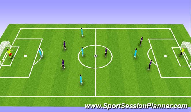 Football/Soccer Session Plan Drill (Colour): 6 vs. 6