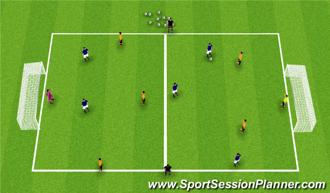 Football/Soccer Session Plan Drill (Colour): Game 6v6