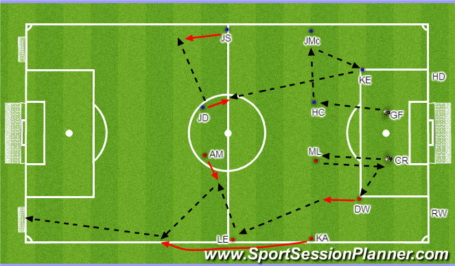 Football/Soccer Session Plan Drill (Colour): Variation