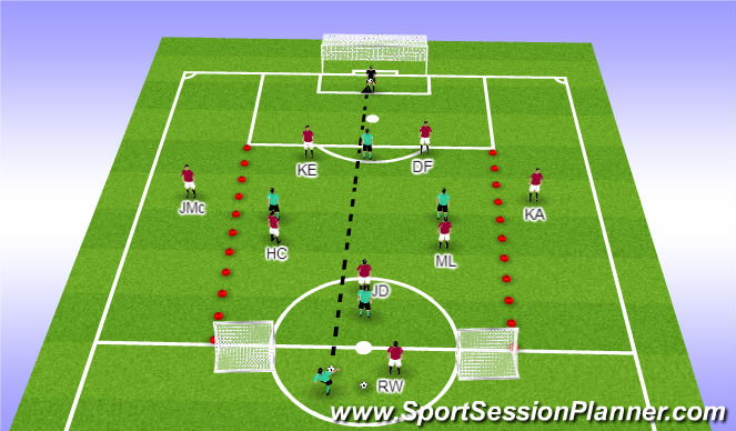 Football/Soccer Session Plan Drill (Colour): Main phase