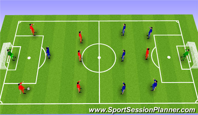 Football/Soccer Session Plan Drill (Colour): 2-3-1 vs 2-3-1