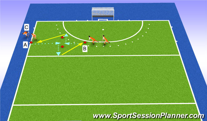 Hockey Session Plan Drill (Colour): warm-up dribbling