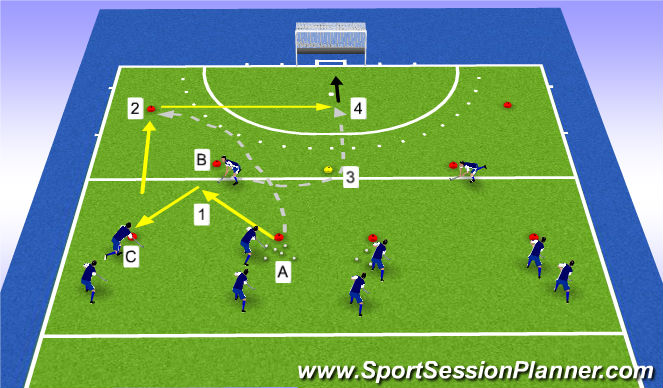 Hockey Session Plan Drill (Colour): teamplay