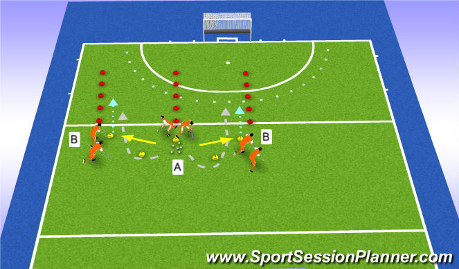 Hockey Session Plan Drill (Colour): channelling 1v1