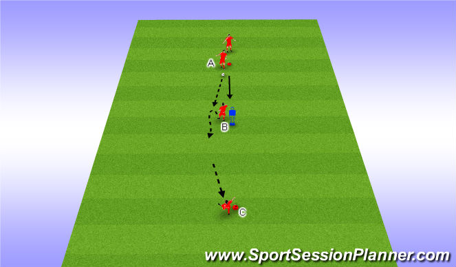 Football/Soccer Session Plan Drill (Colour): Pass-Turn-Pass Relay