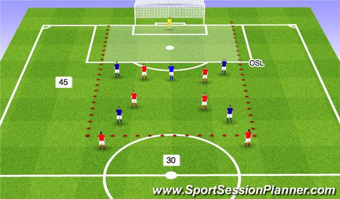 Football/Soccer Session Plan Drill (Colour): 4 v 4 + N Wall Pass