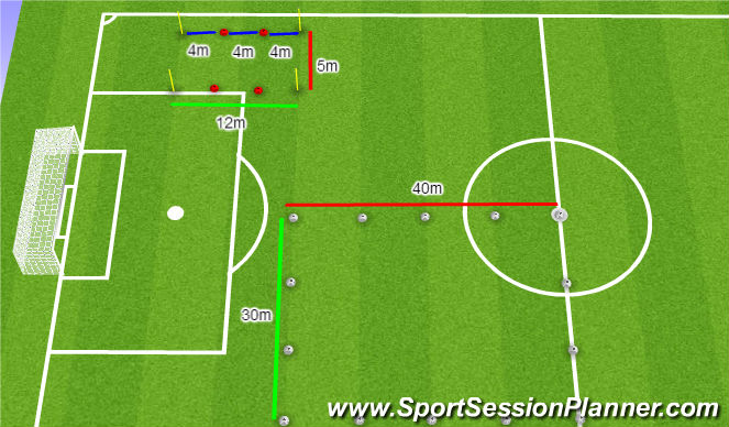Football/Soccer Session Plan Drill (Colour): Session Plan