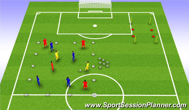 Football/Soccer Session Plan Drill (Colour): Part 2) Possession Box