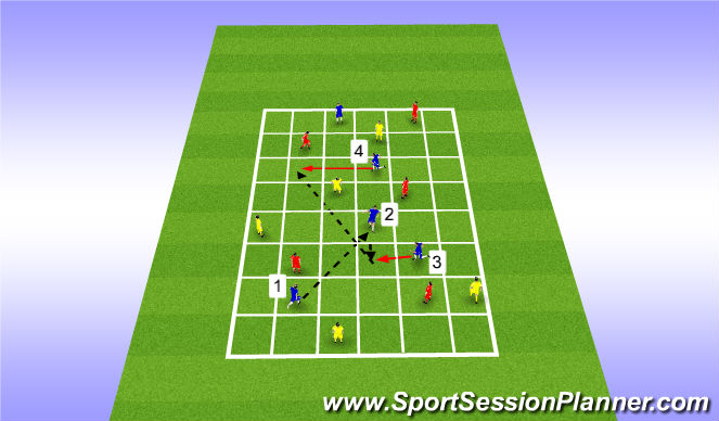 Football/Soccer Session Plan Drill (Colour): Scenario 2 - Bounce pass into 3rd man runner