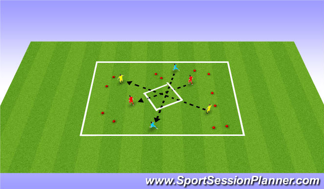 Football/Soccer Session Plan Drill (Colour): Accurate passing and understanding where teammate has moved too