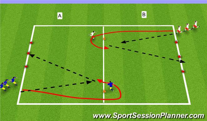 Football/Soccer Session Plan Drill (Colour): KnockCoco