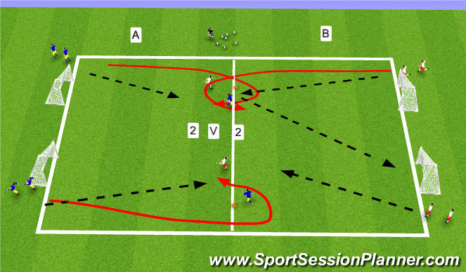 Football/Soccer Session Plan Drill (Colour): minigoal+2v2