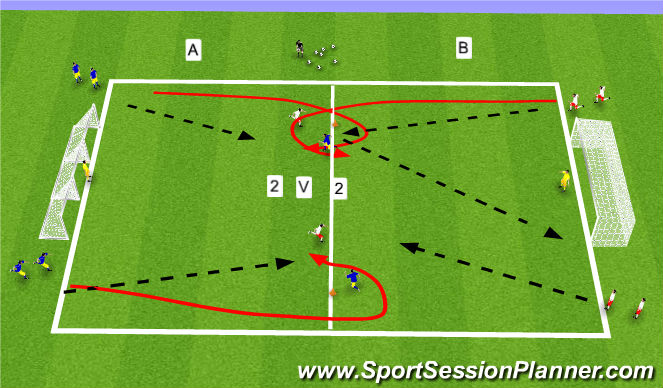 Football/Soccer Session Plan Drill (Colour): 2v2biggoalkeeps