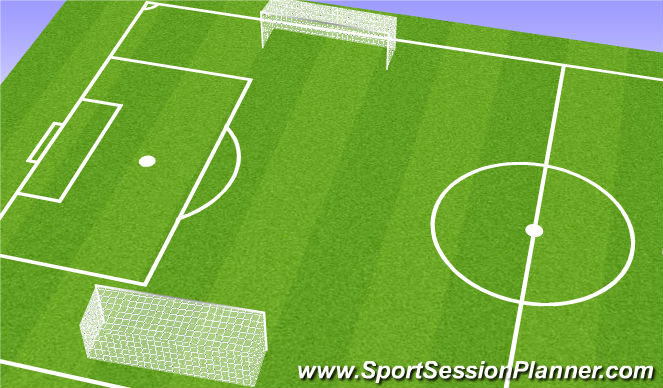 Football/Soccer Session Plan Drill (Colour): 2v2 with fitness
