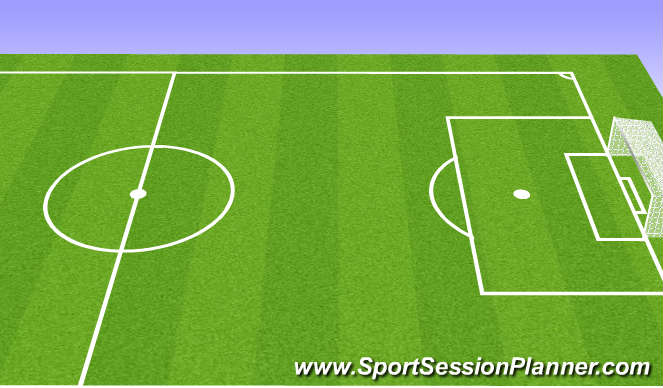 Football/Soccer Session Plan Drill (Colour): 5v5 with Keepers