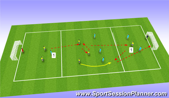Football/Soccer Session Plan Drill (Colour): To develop link play and passing through lines