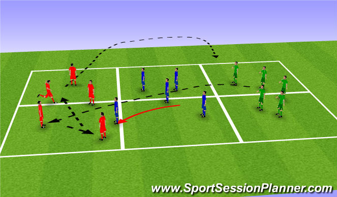 Football/Soccer Session Plan Drill (Colour): Possession and quick release
