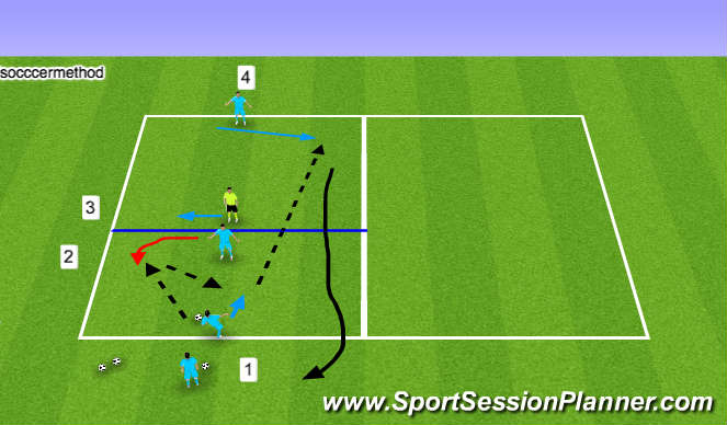 Football/Soccer Session Plan Drill (Colour): TSM exercise 3
