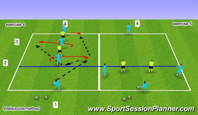Football/Soccer Session Plan Drill (Colour): TSM exercise 4 and 5
