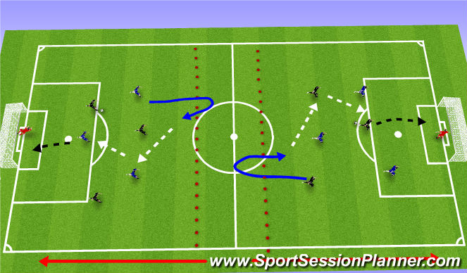 Football/Soccer Session Plan Drill (Colour): Turning to creat goal scoring opportunities