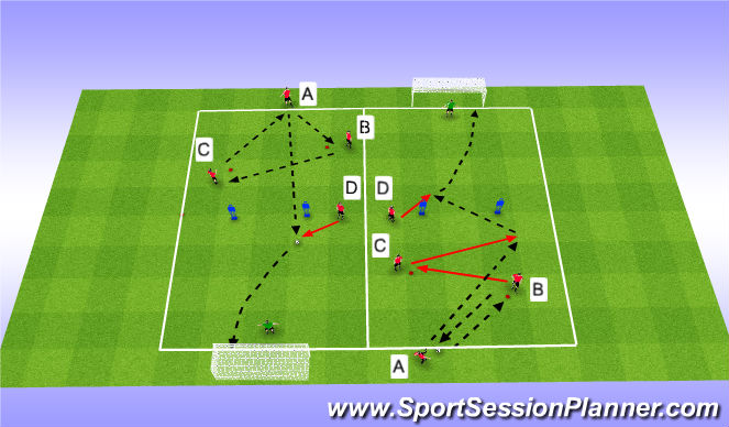 Football/Soccer Session Plan Drill (Colour): P2) Passing through using combinations