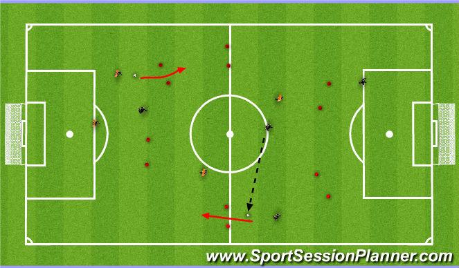 Football/Soccer Session Plan Drill (Colour): RTWB SSG