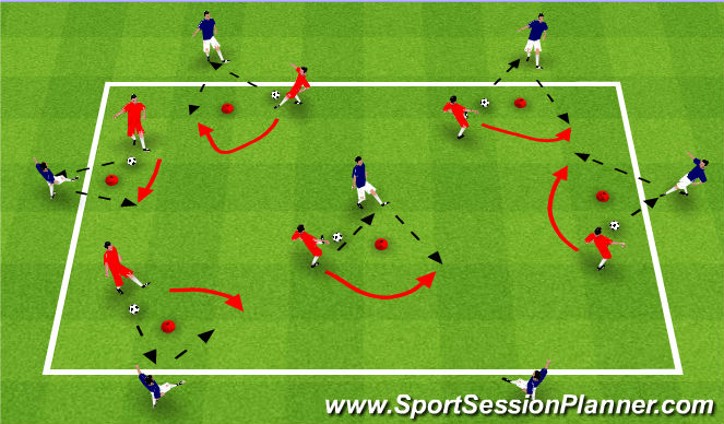 Football/Soccer Session Plan Drill (Colour): Wall Pass Technical