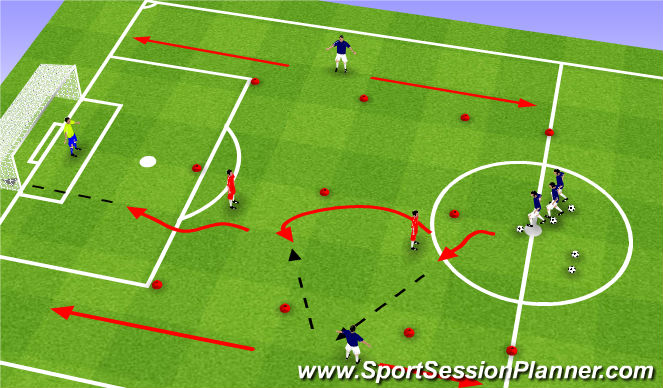 Football/Soccer Session Plan Drill (Colour): 1v1 with wall pass options