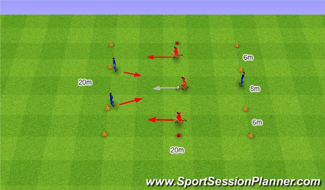Football/Soccer Session Plan Drill (Colour): 3v2 z kontratakiem.