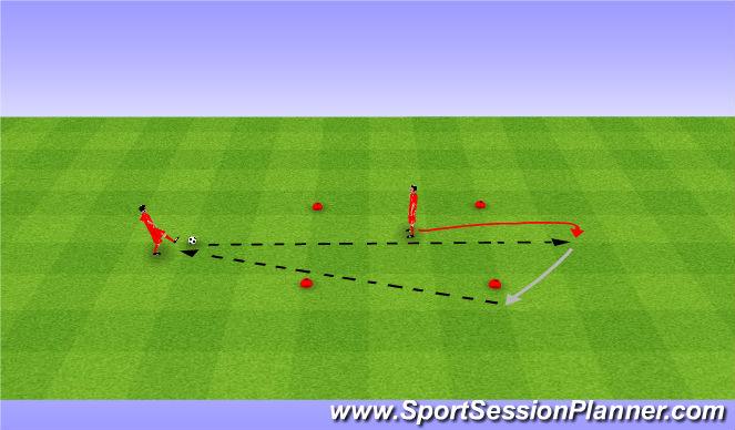 Football/Soccer Session Plan Drill (Colour): Pass and receive. Podania i przyjęcia.