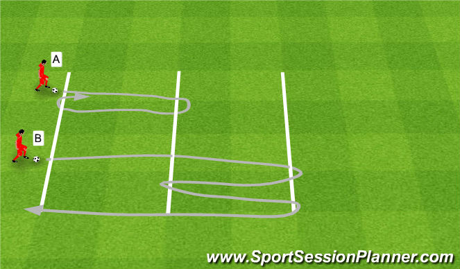 Football/Soccer Session Plan Drill (Colour): Turning. Zwroty.