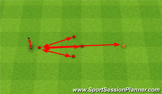 Football/Soccer Session Plan Drill (Colour): Agility and jumping drill. Zwinność i skoczność.