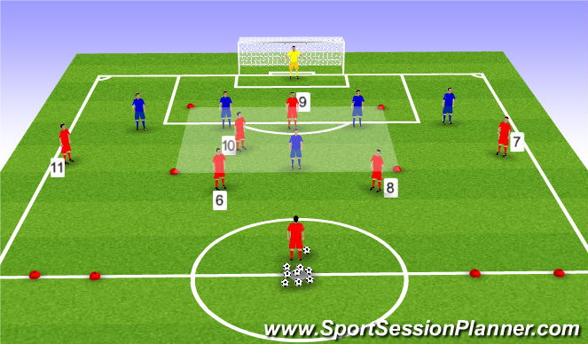 Football/Soccer Session Plan Drill (Colour): Function: Set Up
