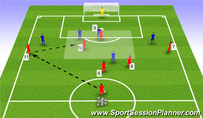 Football/Soccer Session Plan Drill (Colour): Function: Effect 7 & 11