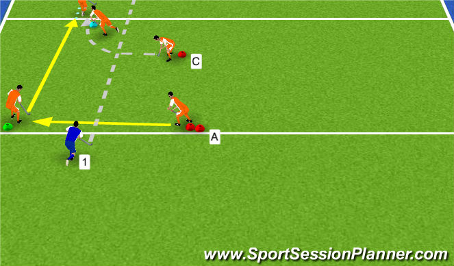 Hockey Session Plan Drill (Colour): 1 v 1