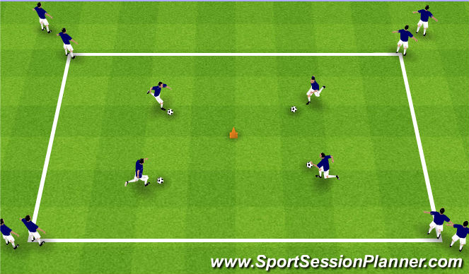 Football/Soccer Session Plan Drill (Colour): Technical Coerver