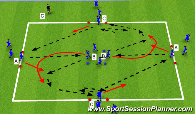 Football/Soccer Session Plan Drill (Colour): Technical Warm Up Pattern