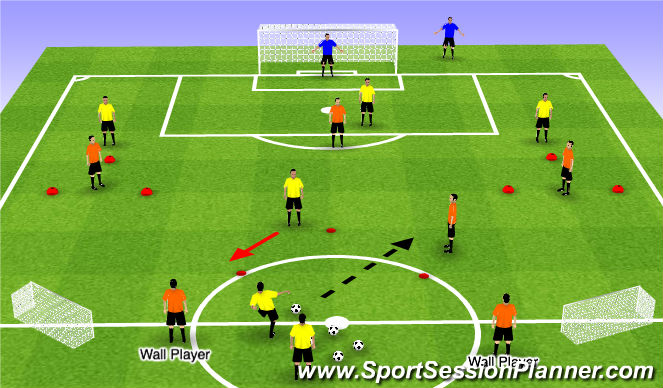 Football/Soccer Session Plan Drill (Colour): Bedding Down