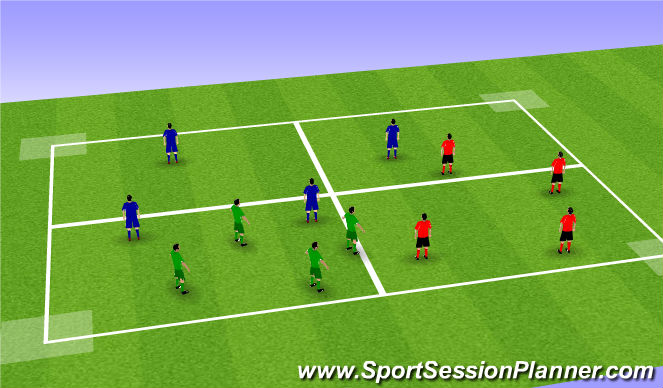 Football/Soccer Session Plan Drill (Colour): GD Switching