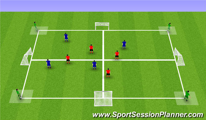 Football/Soccer Session Plan Drill (Colour): 8v4 Targets