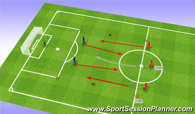 Football/Soccer Session Plan Drill (Colour): 3v2 ze strzałem na bramkę.
