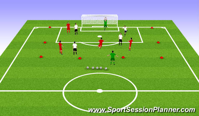Football/Soccer Session Plan Drill (Colour): Transitional play drill