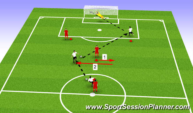 Football/Soccer Session Plan Drill (Colour): Movement and finishing