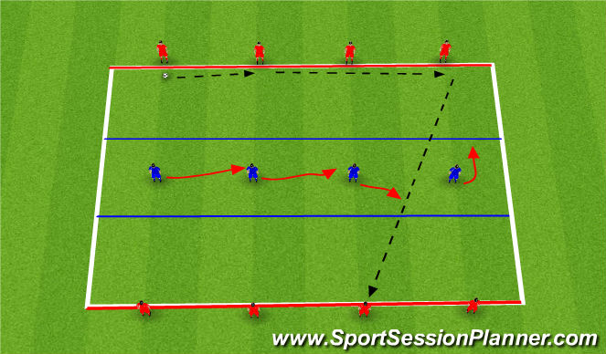 Football/Soccer Session Plan Drill (Colour): Concentration