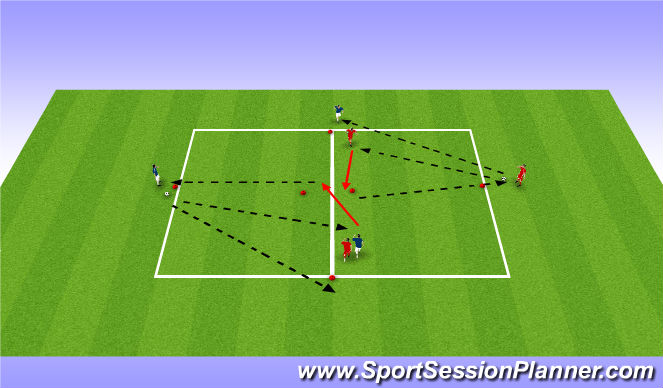 Football/Soccer Session Plan Drill (Colour): dribbling under pressure